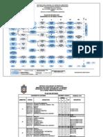 Plan de Estudio Ingenieria de Sistemas Diurno 2010 ACT