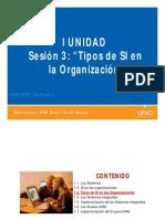 Tipos de SI en la Organización