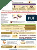 Hanukkah1 2 Latino Print Version