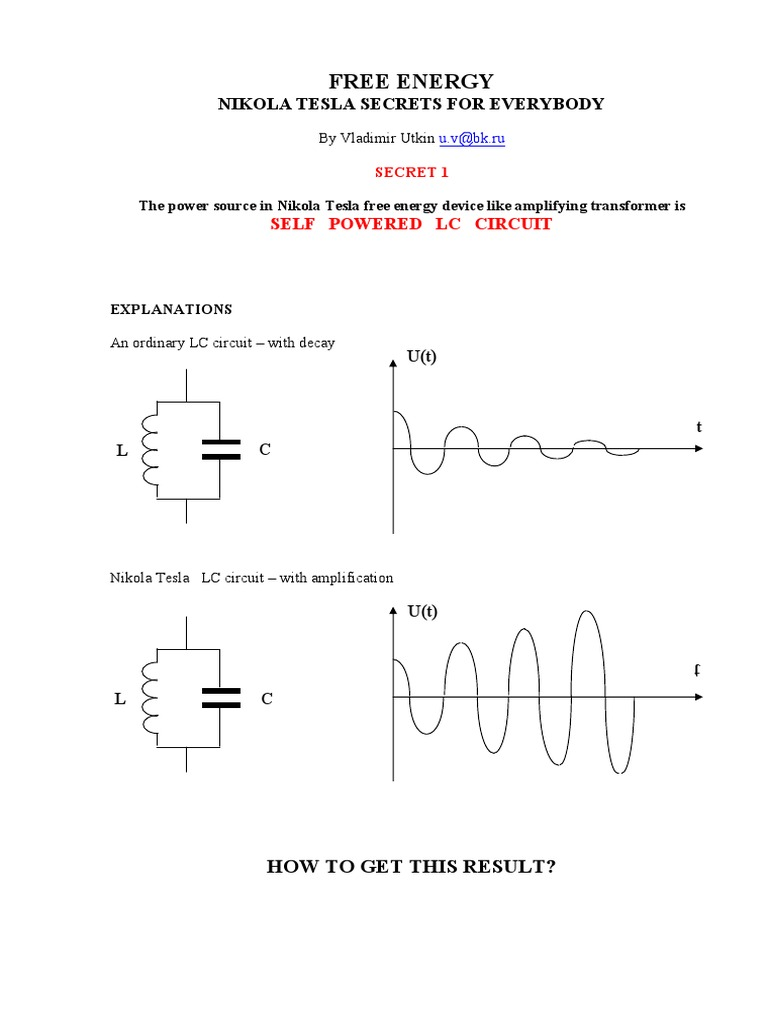 Free Inductance Inductor Rodin Coil Diagram