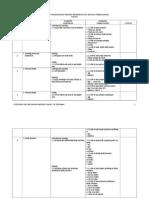 RPT BI PKBP 3