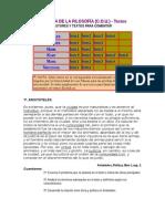 HISTORIA de LA FILOSOFÍA. Autores y Textos Para Comentar