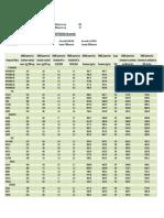 Ziua Porumbului - Comparatie Densitãti 65000-70000 (1)