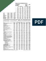 El Indice Nacional de Precios Al Consumidor INPC Registró en 2014 Una Inflación General de 4