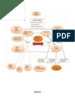 Harta+conceptuala+a+Relatiei+Parinte-Copil_exemplu