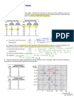 Worksheet Key--Demand, Supply & Market Equilibrium