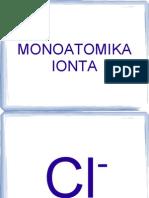 Ονοματολογία Ανόργανων Χημικών Ενώσεων