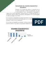 Analisis de Resultados Del Examen Diagnostico Geografia