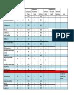 DFPR Scoring Tally Sheet