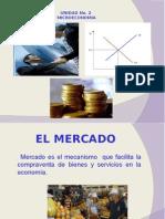 UNIDAD No.2 Funcionamiento de Los Mercados