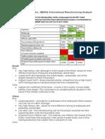 New Balance Shoe Inc International Manufacturing Analysis