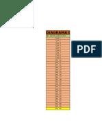 Diagrama de Gantt de 15 Ños