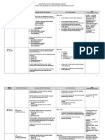 Cadangan RPT Fizik Tingkatan 5 2015