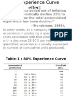 The Experience Curve Effect