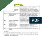 Escalas evaluación prequirúrgica