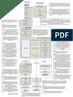 Number Analysis.pdf