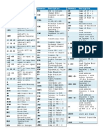STL Cheat Sheet by Alphabet