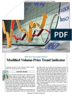 20-Modified Volume-Price Trend Indicator