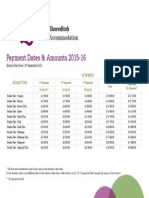 iQ London Shoreditch 2015-16 Payment Dates & Amounts