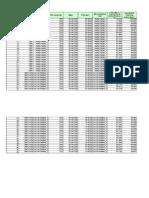 Rptg Kpi All Vnp Report Zte Hlr Basic Service Performance 01012015 61534