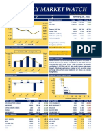Daily Market Watch - 26 01 2015.pdf