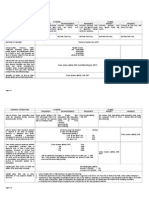 In Come Tax Tables Annex b