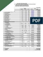 Contoh RAB Pengembangan Software Aplikasi Sistem Pengawasan Dan Penilaian Kinerja Instansi