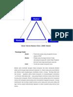 Model MMC Inovasi
