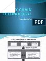 CH6 Supply Chain Technology