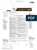 UFT Vs Selenium ~ Software Testing