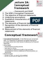 Session 2A 26-01 Conceptual Framework.pptx