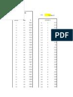 Asme Metric Material Selection Sheet
