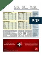 Online Broker Schweiz