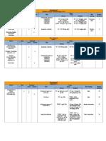 Format Tabel Antibiotik Konseling