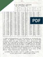 Areas y logaritmos   Parte 12.pdf