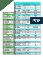 Tabela Da Matriz Curricula