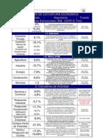 Cuadro de coyuntura económica III trimestre 2009