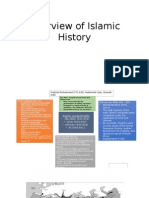 Overview of Islamic History