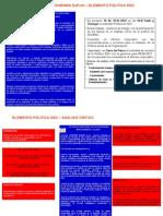 Elaboración de Política de SSOMAC Volcan 2012 - DUPONT 1era Versión