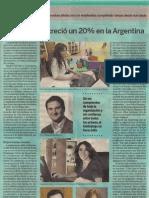 El teletrabajo creción un 20% en la Argentina