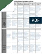 3 Descripteurs de Performance Expression Orale (TP Québec ANF)