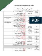 rancangan_pelajaran_tahunan_bahasa_arab_tahun_4_2014-ringkas_(1)