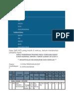 Pangkalan Data UN 2012