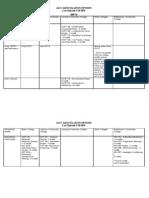 Articulation Spreadsheet- 2009-10 (Updated