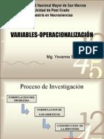 Variables OperacionalizaciÓn (2)