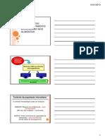 Controle-Microbiológico-de-Alimentos.pdf