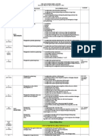 -RPT-Fizik-Tingkatan-5-2014