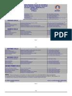 Textos Guias Primer Semestre 2012