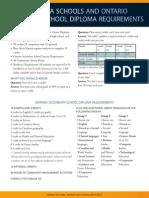 Bnei Akiva Schools Diploma Requirements