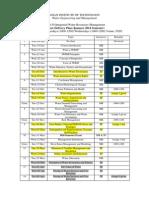 IWRM Course Delivery Plan (Jan2014Sem)